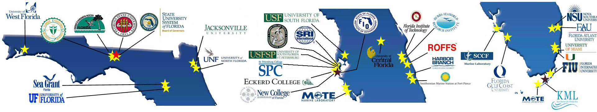Stars & logos identifying member, Florida Institute of Oceanography (FIO) and State University System, board of governor's locations